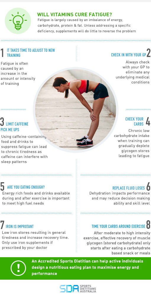 Fighting Fatigue - Infographic with 8 tips for fighting fatigue when training/exercising.